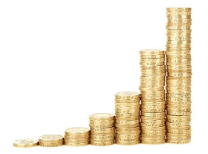 Adsense-inkomsten