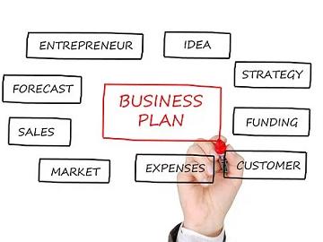 wat is een ondernemingsplan?