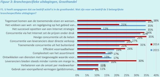 Zuid Nederland Online